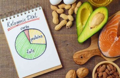 Keto diet is the new fad followed to lose weight as well as cancer! Advantages and disadvantages of keto