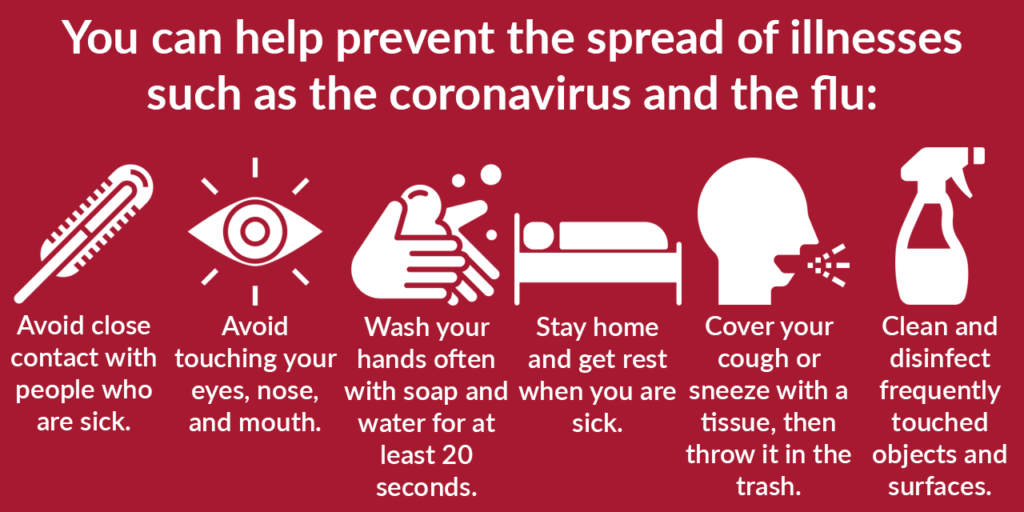 Prevention for Corona Virus
